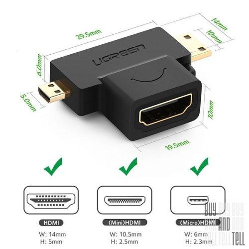 Ugreen HDMI