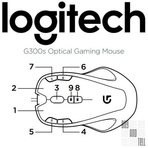 Игровая мышь Logitech G300S