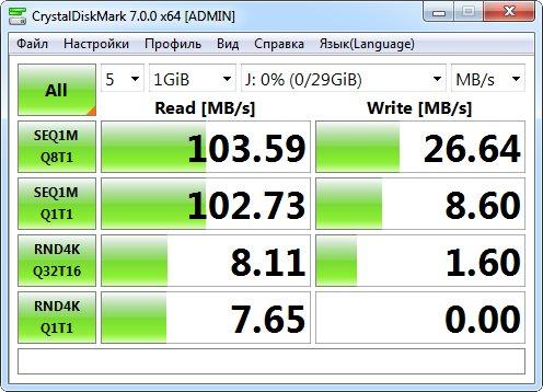 SanDisk MicroSD 32Gb