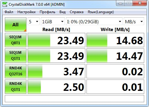 Lexar JumpDrive V40 USB 2.0 32Gb
