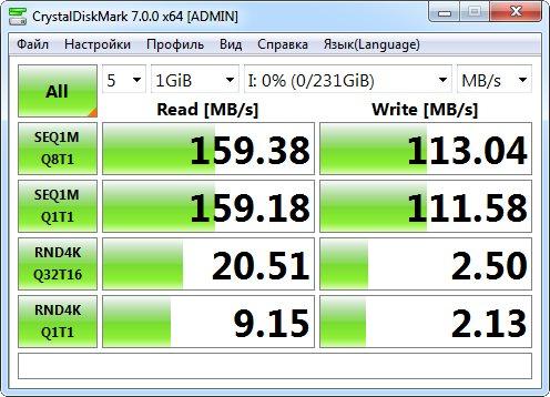 Netac USB 3.0 Flash Drive 256 Gb