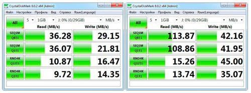 Orico 6 in 1 USB 3.0 Card Reader (3CR61)